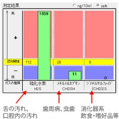 index_gas-result